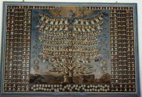 Genalogia dei Padri certosini (certosa Calci)
